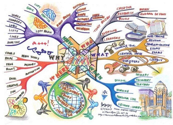 диаграмма связей