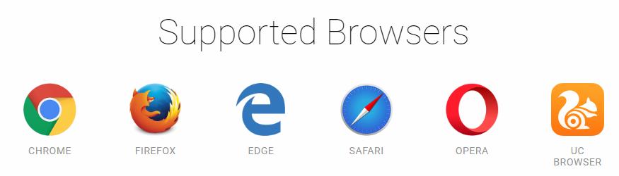 AMP поддерживаемые браузеры