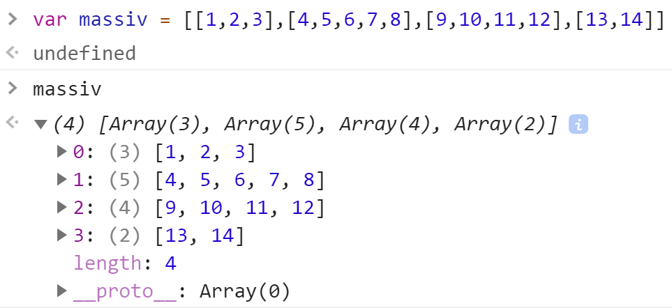 4 массива в массиве - JavaScript