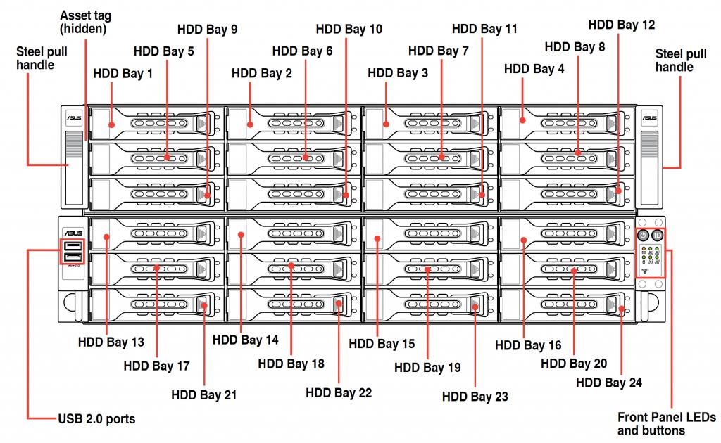 Передняя панель сервера хранения данных ASUS RS540-E8-RS36-ECP