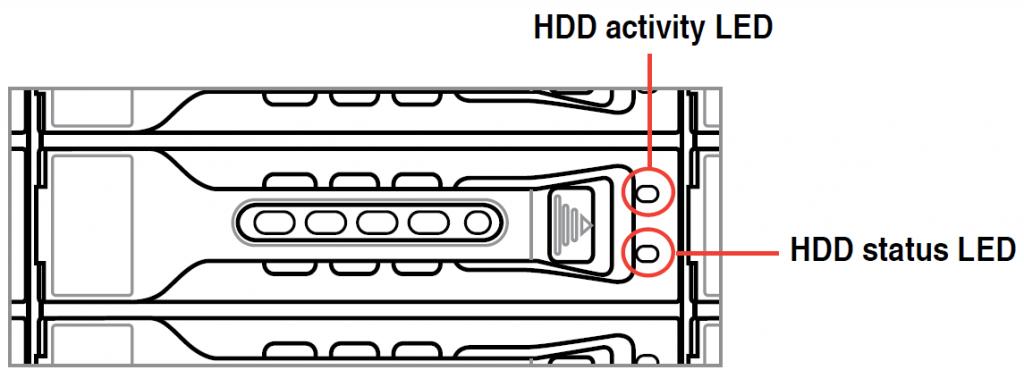 Индикатор состояния жесткого дискапередней панелиASUS RS540-E8-RS36-ECP