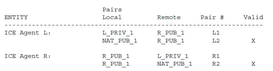 Агент R теперь может отправлять и получать данные о паре (R2), если пожелает