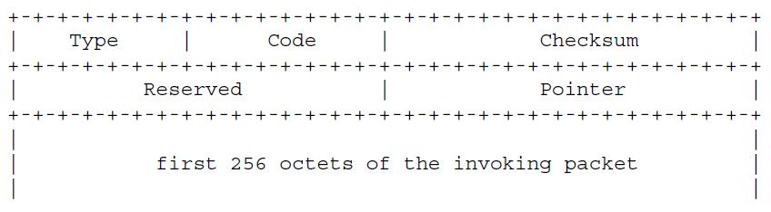 Parameter Problem (Параметр Проблема)