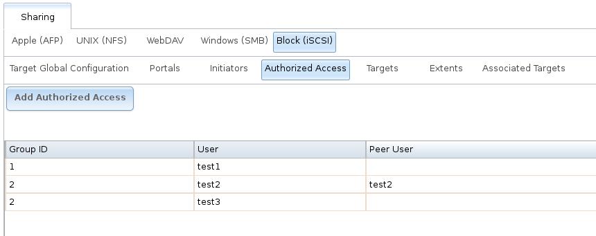 Просмотр авторизированных доступов iSCSI в FreeNAS