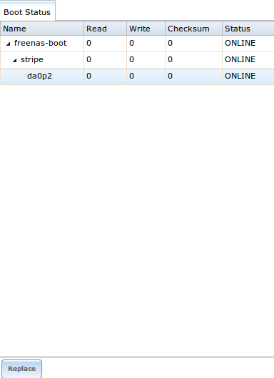 Просмотр состояния загрузочного устройства в FreeNAS