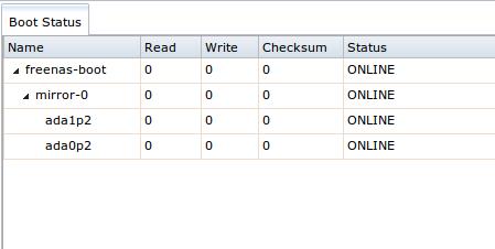 Просмотр состояния зеркального загрузочного устройства в FreeNAS