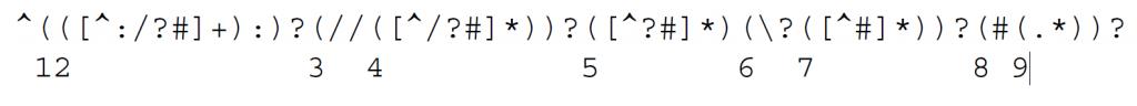 Регулярное выражение для разбиения правильно сформированной ссылки URI на ее компоненты