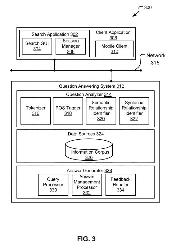 Рисунок-03 - блок-схема примерной системы QA, сконфигурированной для генерации ответов в ответ на один или более входных запросов, согласно вариантам осуществления настоящего раскрытия