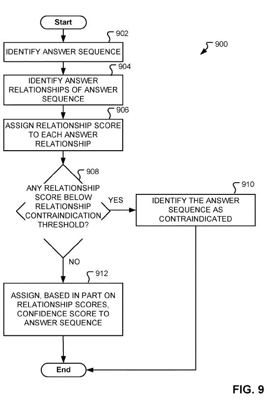 Рисунок-09 - блок-схема последовательности операций способа оценки последовательности ответов на основе отношений ответов в соответствии с вариантами осуществления настоящего раскрытия