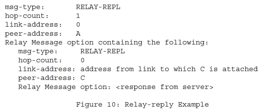 Рисунок 10 - Пример ответа на ретранслятор
