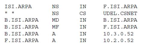 Рисунок 11 - будет искать записи для домена B.ISI.ARPA, которые совпадают