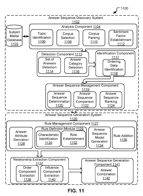 Рисунок-11 - схема, иллюстрирующая пример архитектуры системы для управления последовательностями ответов в соответствии с вариантами осуществления настоящего раскрытия