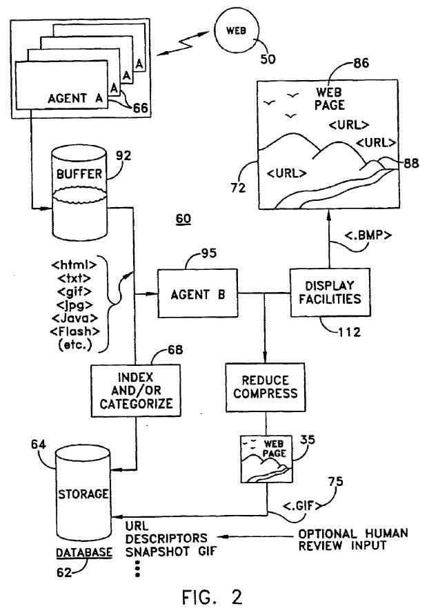 Рисунок 2 - Блок-схема, иллюстрирующая элементы, связанные со сбором, обработкой и организацией базы данных информации согласно изобретению, которая будет использоваться для проведения поиска.