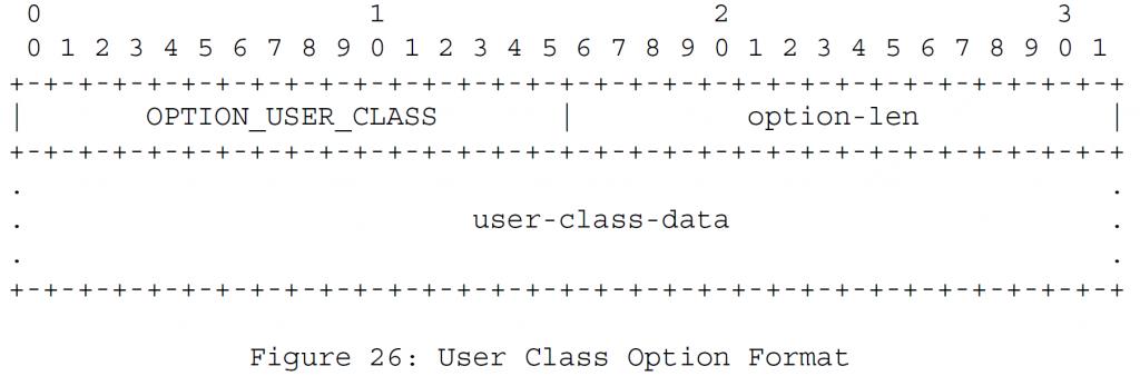 Рисунок 26 - Формат опций пользовательского класса