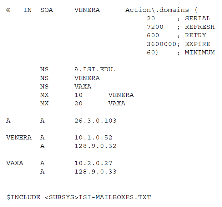 Рисунок 31 - файл для определения зоны ISI.EDU