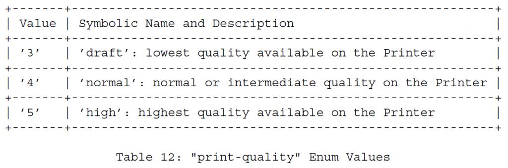 Таблица 12 - Перечисления значений качество печати