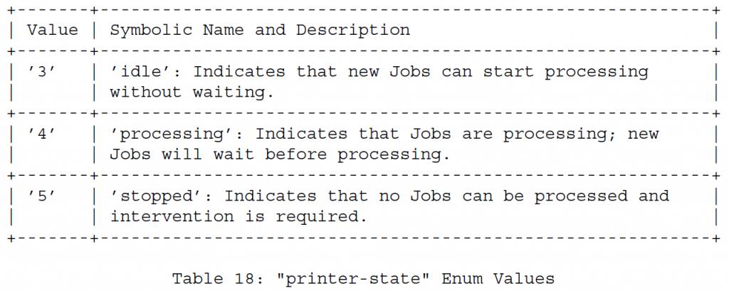 Таблица 18 - Перечисление значений состояние принтера