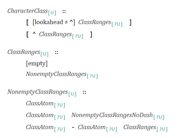 CharacterClass, ClassRanges, NonemptyClassRanges - ECMAScript
