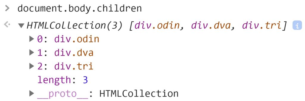 Дети элемента body - JavaScript