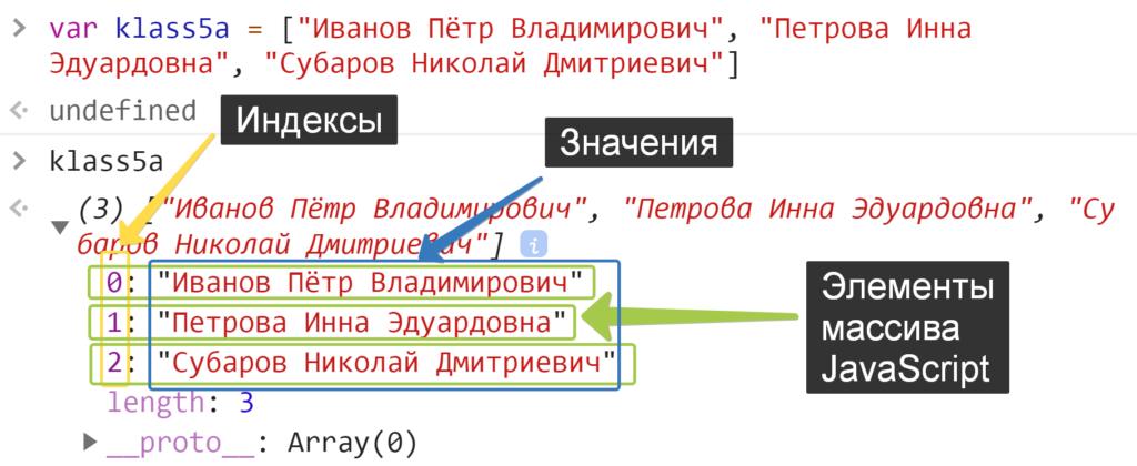 Элемент массива - ИНДЕКС и ЗНАЧЕНИЕ - JavaScript