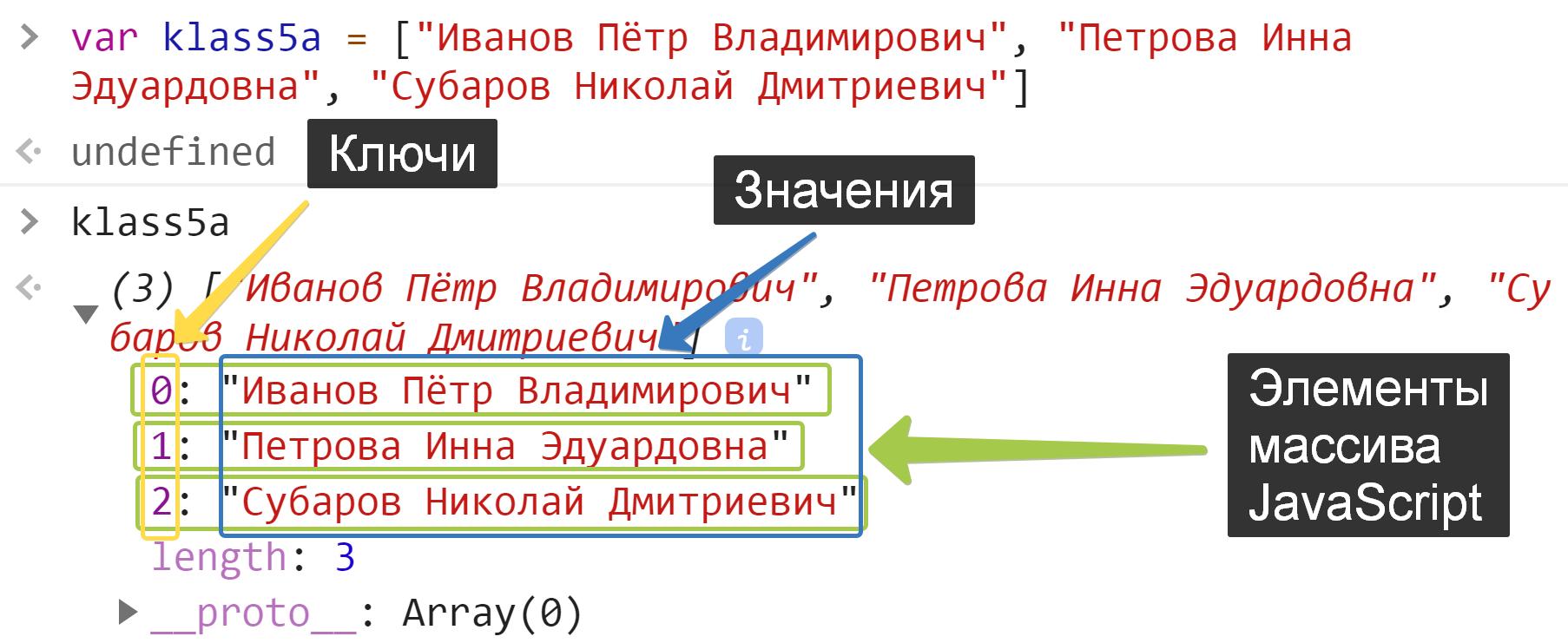 Элемент массива - КЛЮЧ и ЗНАЧЕНИЕ - JavaScript