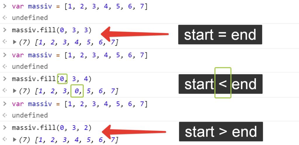 Если начало больше или равно концу, получаем тот же массив - метод fill - JavaScript