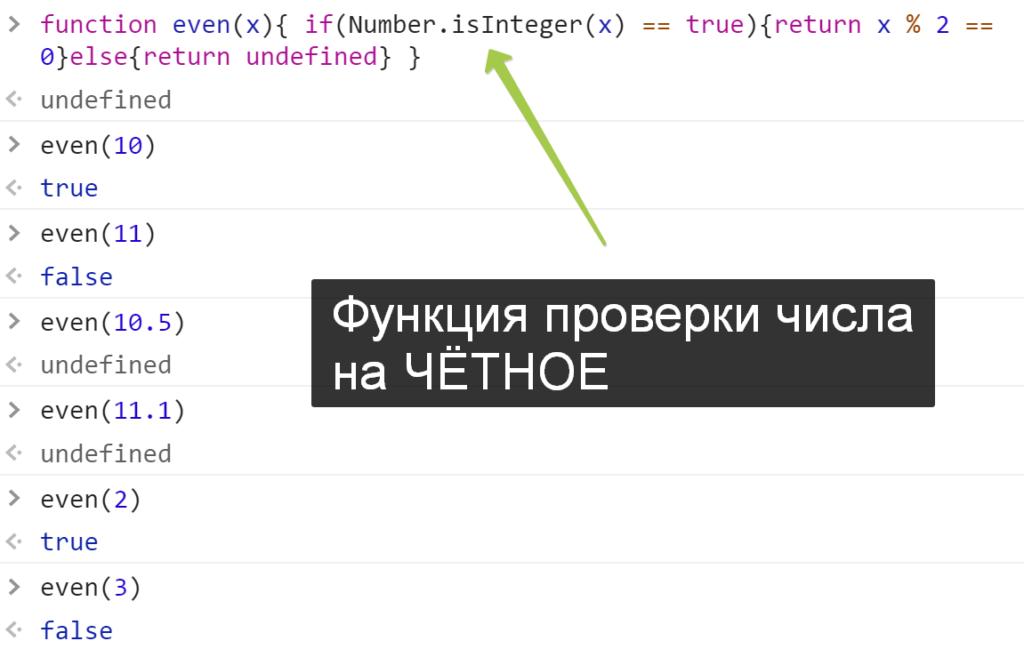 Функция проверки числа на Чётное - JavaScript