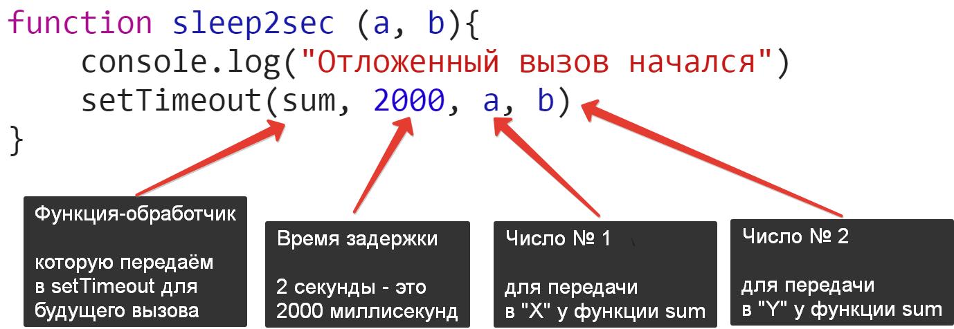 Функция sleep2sec - расписаны аргументы для setTimeout - JavaScript