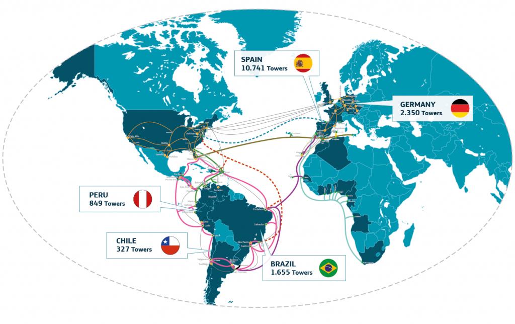 Telxius карта сетевых оптико-волоконных кабелей
