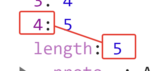 Индекс 4 длина 5 - JavaScript