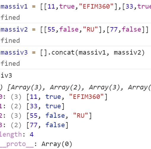 JavaScript - Как склеить два массива с массивами?
