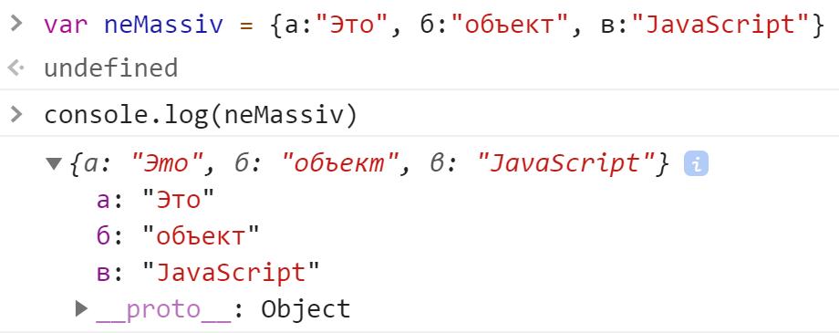 JavaScript - Как создать массив, индексами которого будут буквы