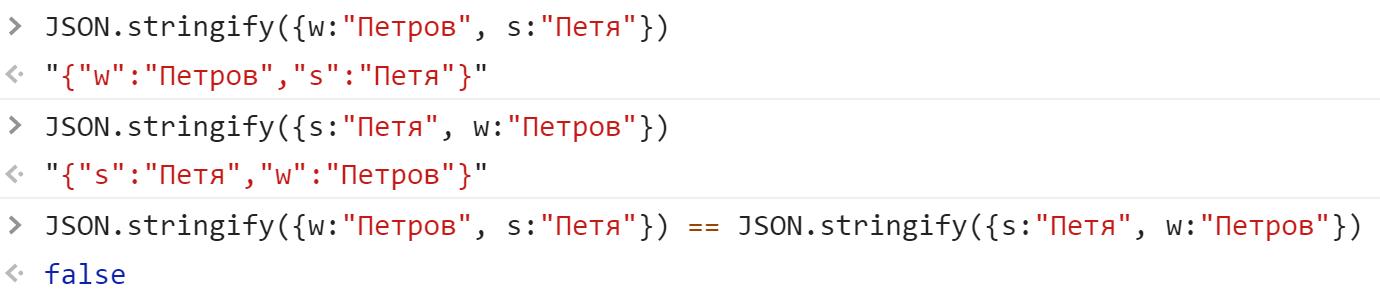 JSON.stringify не сортирует свойства объектов - JavaScript