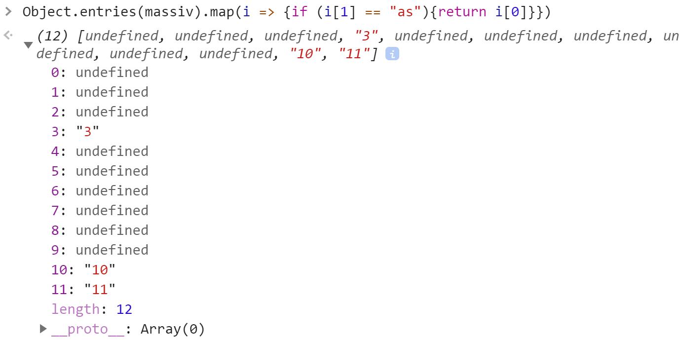 Массив из map с undefined - JavaScript