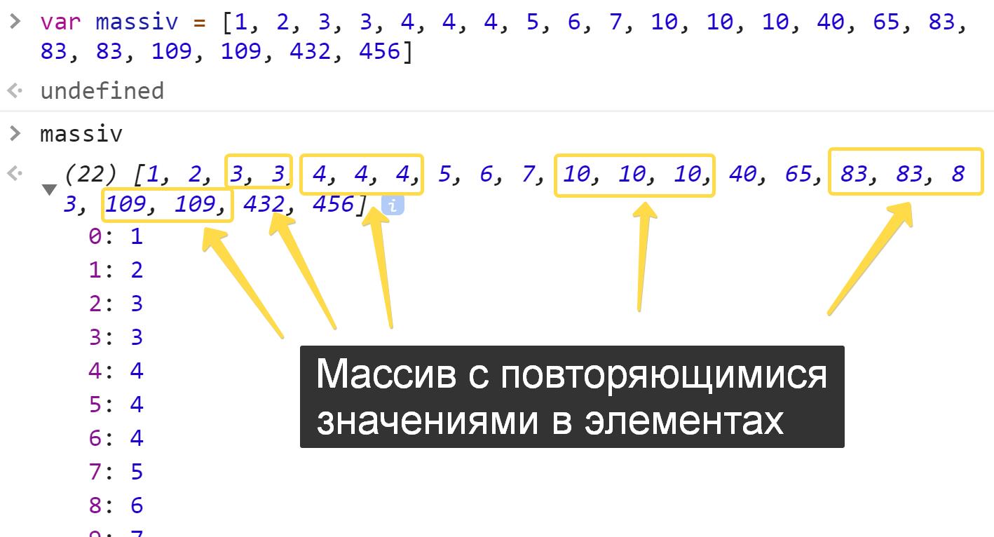 Массив с повторяющимися значениями в элементах - JavaScript