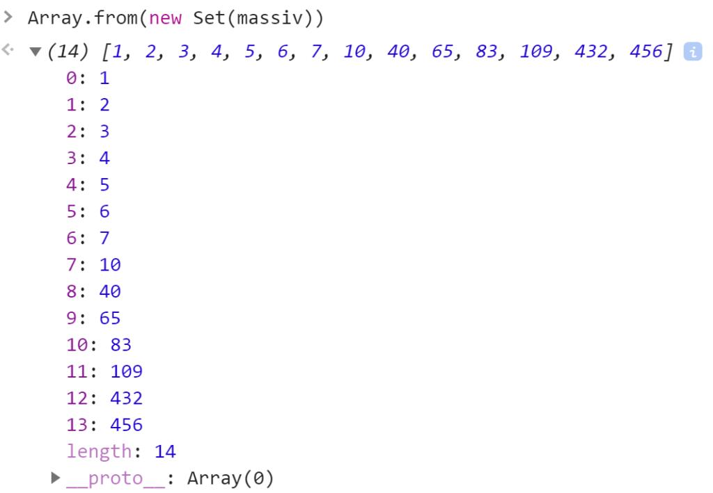 Массив с уникальными значениями элементов - JavaScript