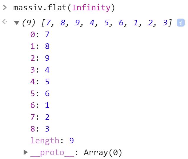 Метод flat с infinity - JavaScript