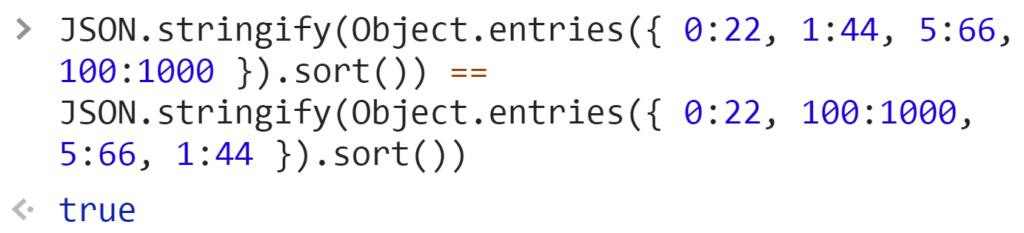 Объекты равны, Ключи сортированы - JavaScript