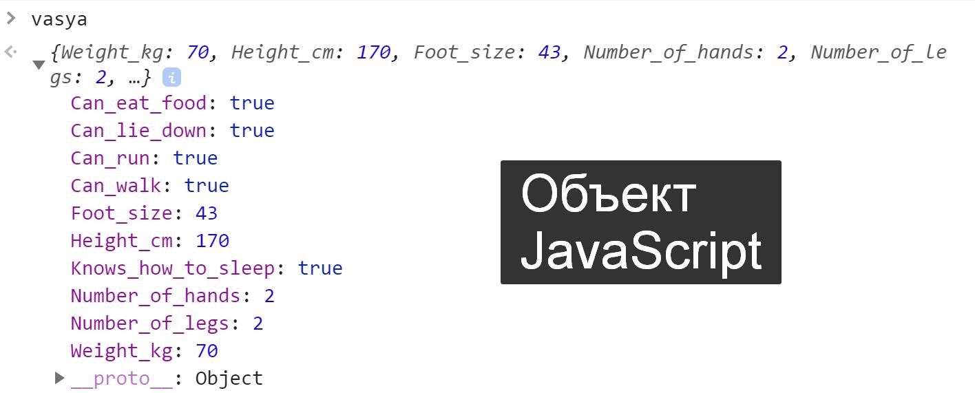 Обратились к Васе - JavaScript