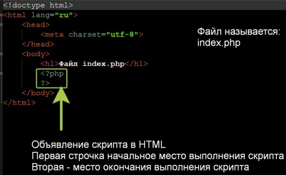 Объявление скрипта PHP в HTML документе