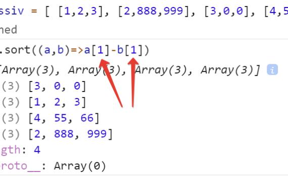 Отсортировали массив по индексу - JavaScript