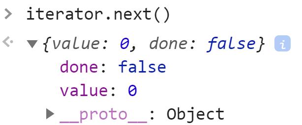 Первый шаг итератора массива - JavaScript