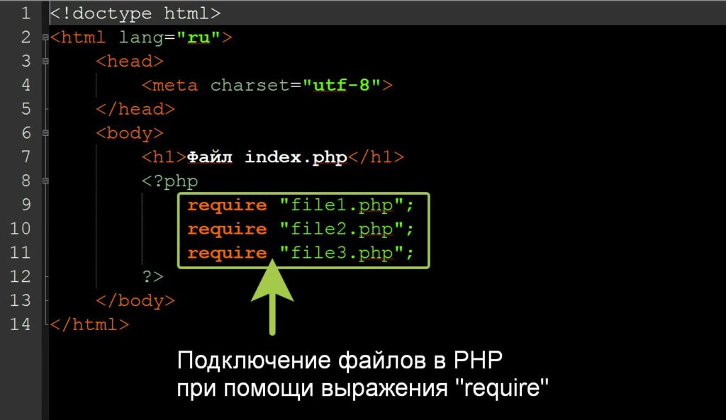 "Подключение файлов PHP при помощи выражения ""require"""