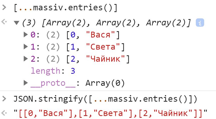 Получили индексы со значениями из массива в виде строки - JavaScript