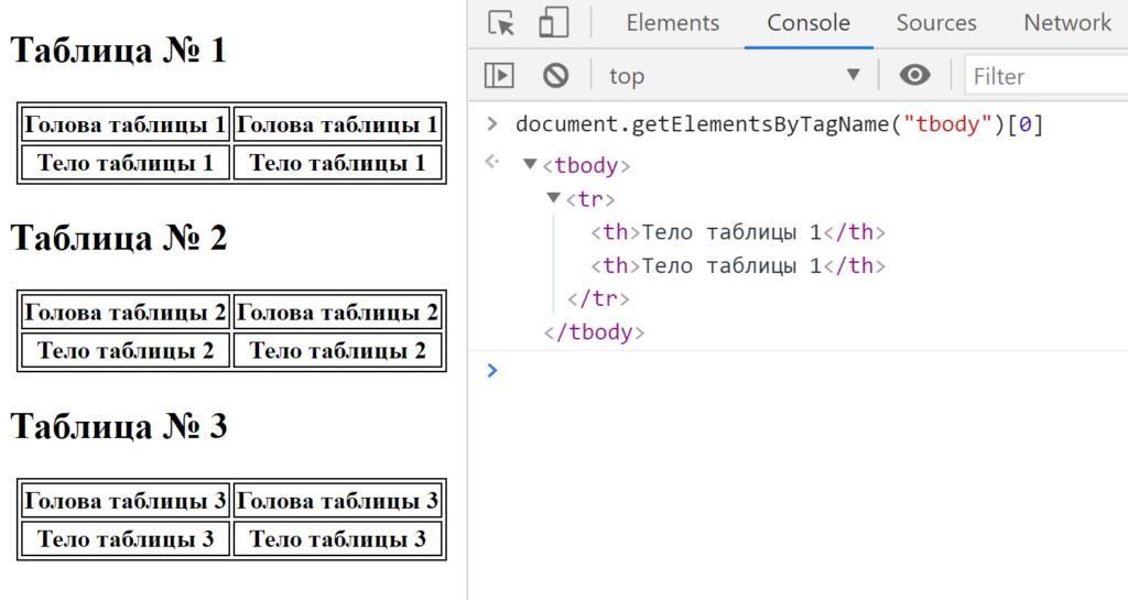 Получили первый объект tbody на странице - JavaScript