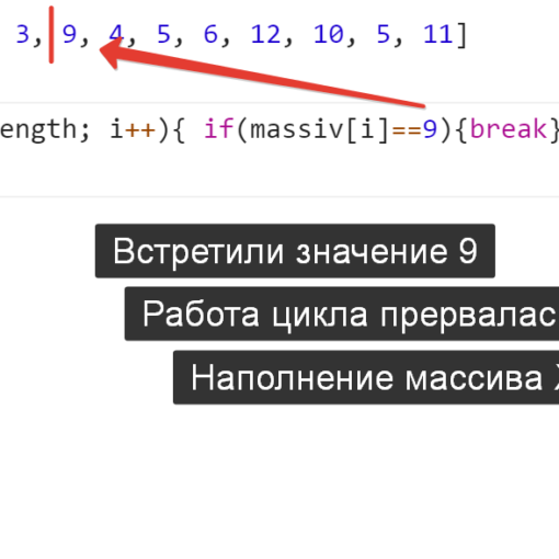 Прекращение работы цикла при помощи оператора break - JavaScript