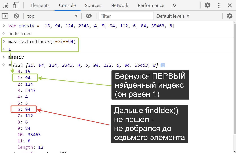 Пример работы метода findIndex в массиве - JavaScript
