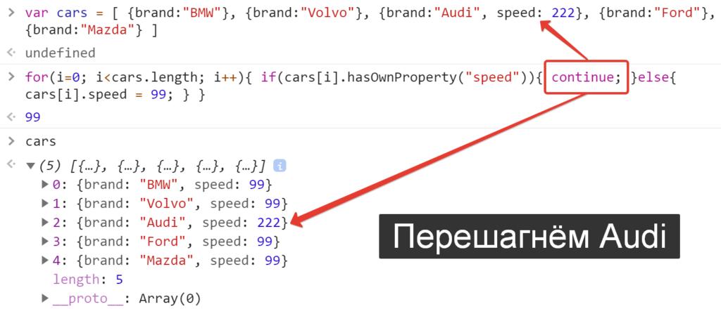 Пропустили итерацию при помощи continue - JavaScript