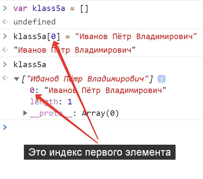 Создали массив - Добавили первый элемент - Установили индекс 0 ноль - JavaScript