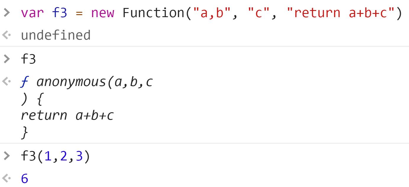 Создание функции3 через конструктор - JavaScript